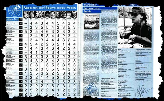 Musikexpress –Januar 1985