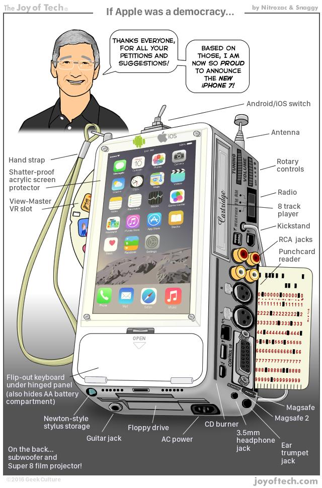 iphone 7 von apple wohl ohne kopfh rer anschluss. Black Bedroom Furniture Sets. Home Design Ideas
