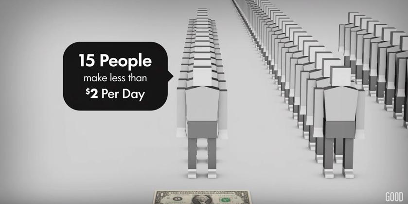 """Screenshot aus dem Video """"Wenn es 100 Menschen auf der Erde gäbe."""""""