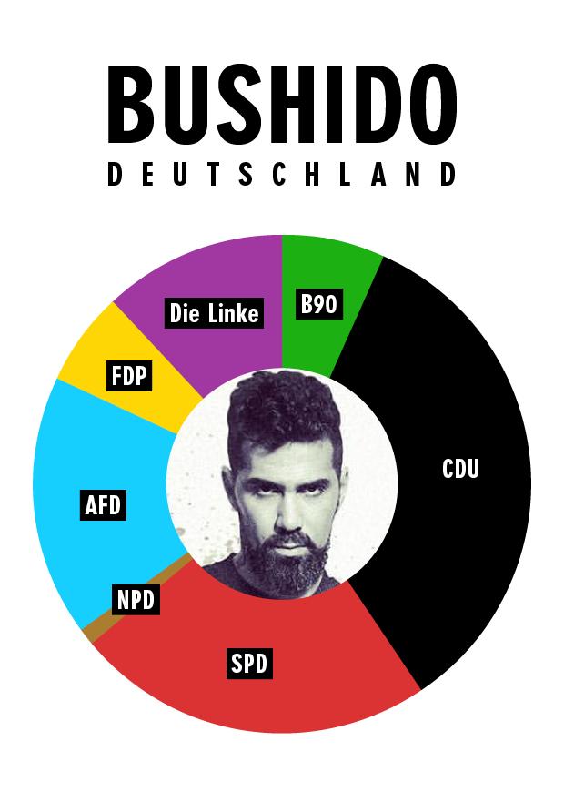 rapper-deutschland-bushido