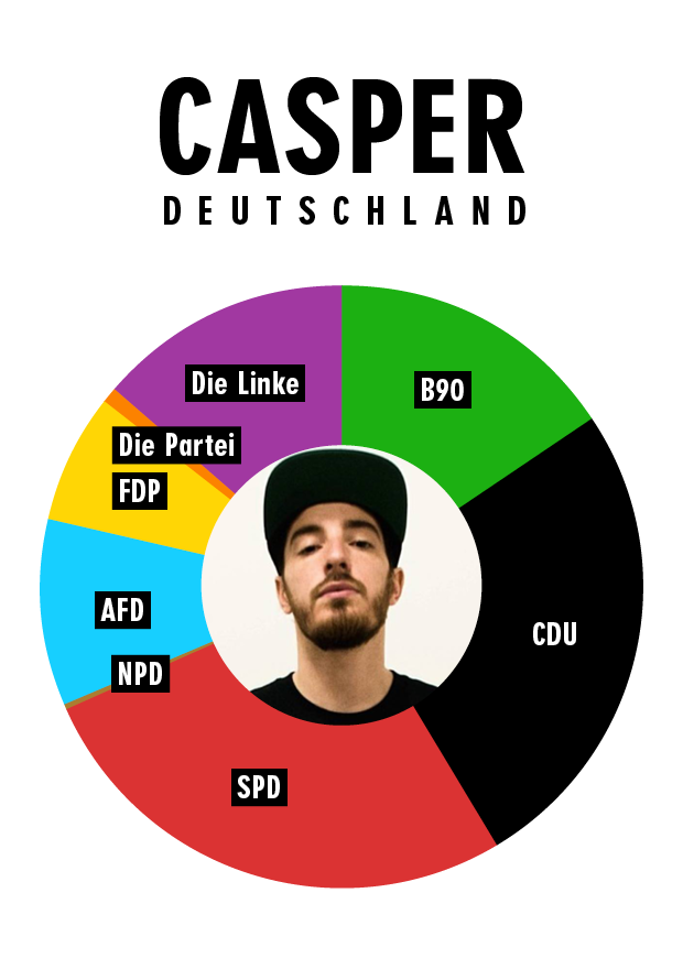 rapper-deutschland-casper