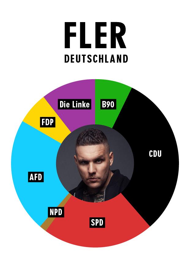 rapper-deutschland-fler