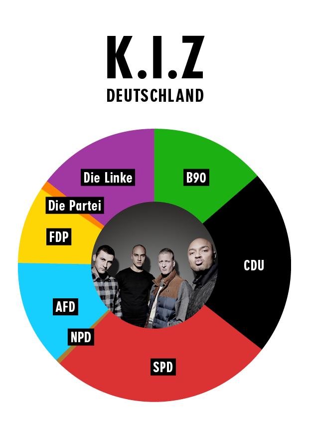 rapper-deutschland-kiz