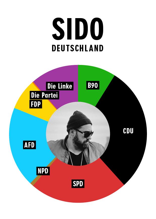 rapper-deutschland-sido