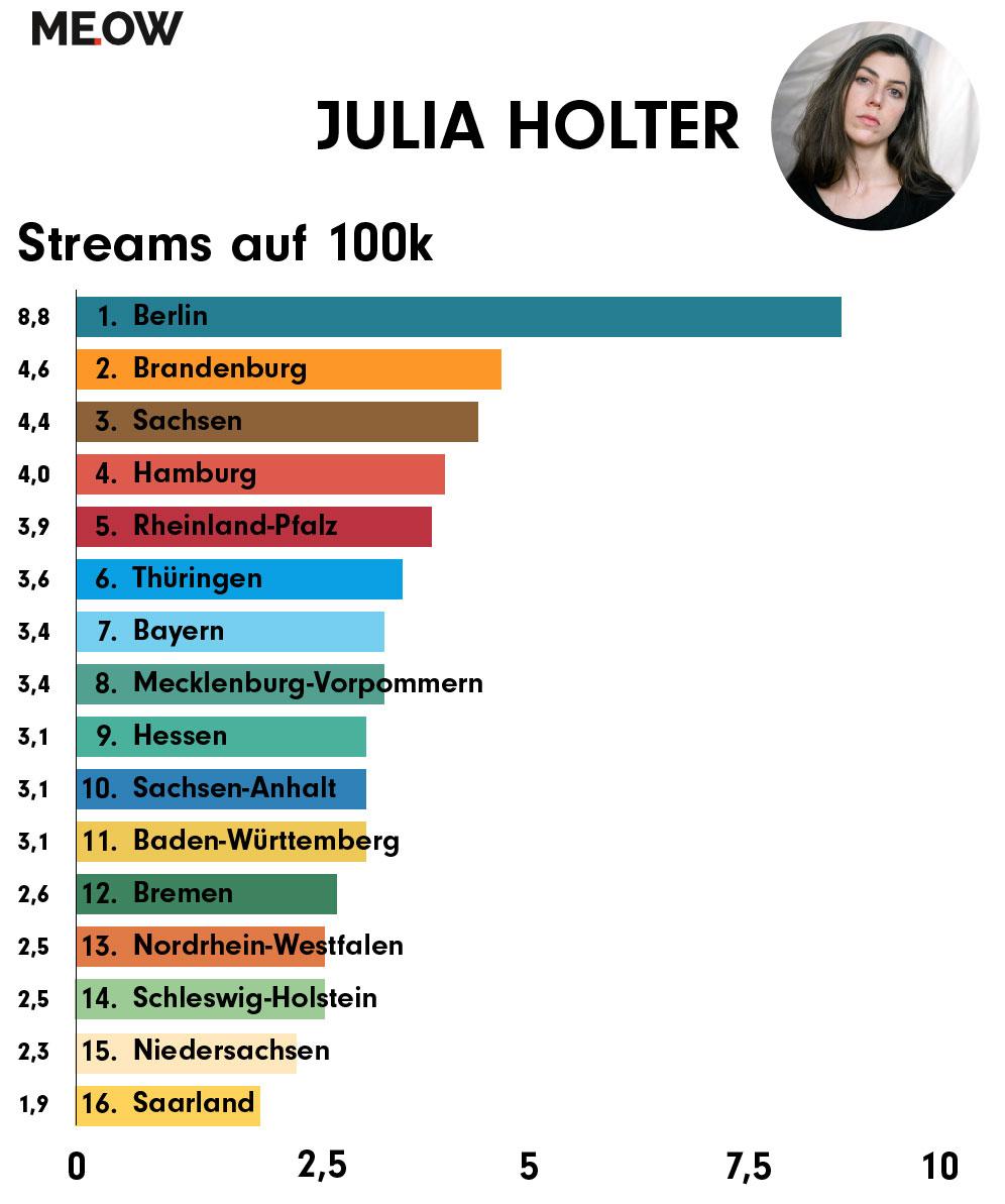 Spotify_Julia_Holter