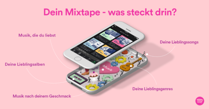 spotify_dein_mixtape