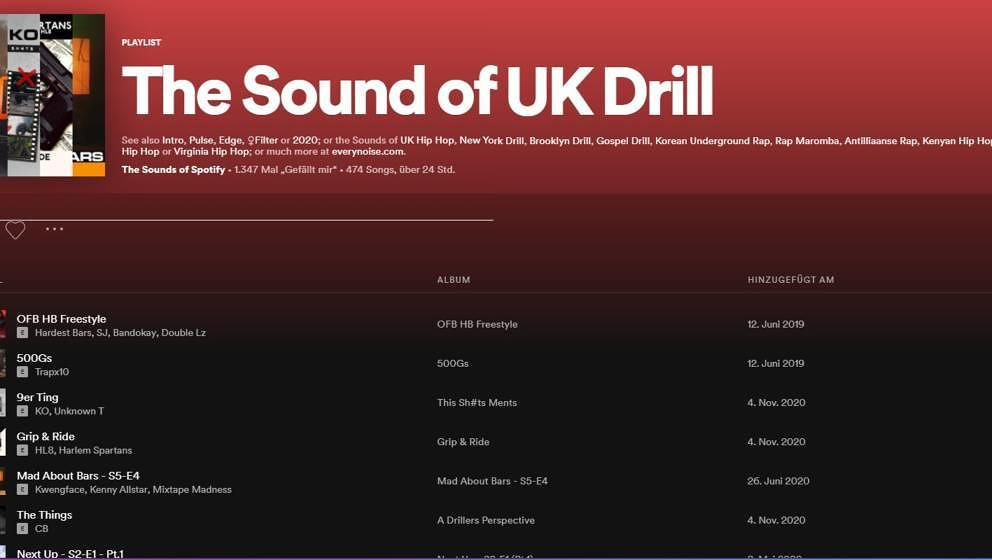 Sound Of UK-Drill Playlist