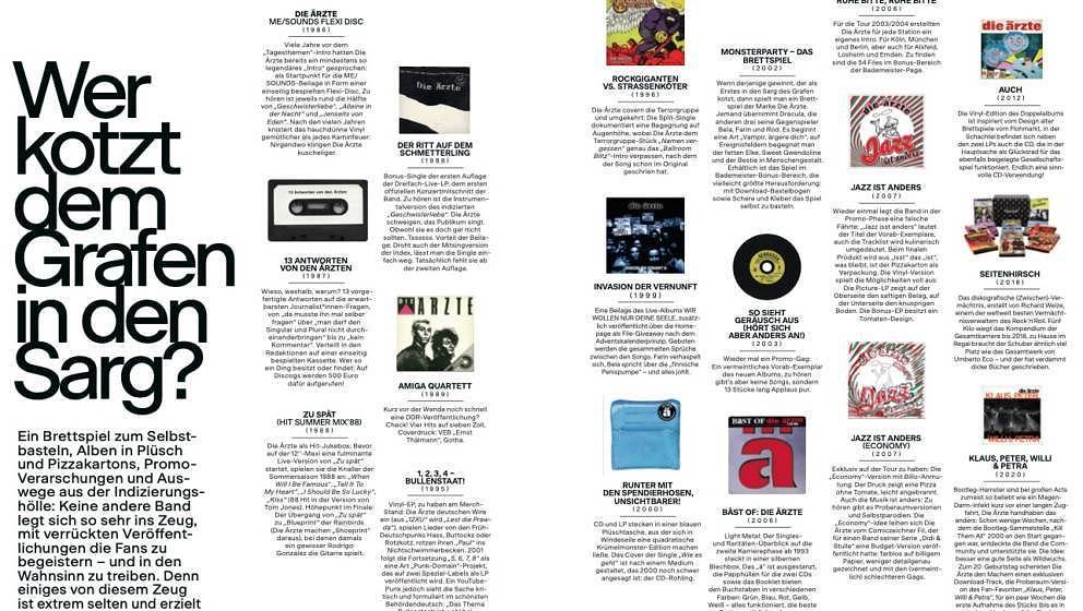 So sieht die folgende Liste in der Musikexpress-Ausgabe 10/2021 aus